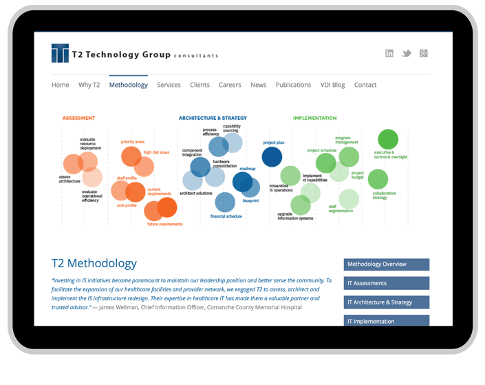 technology consulting website t2
