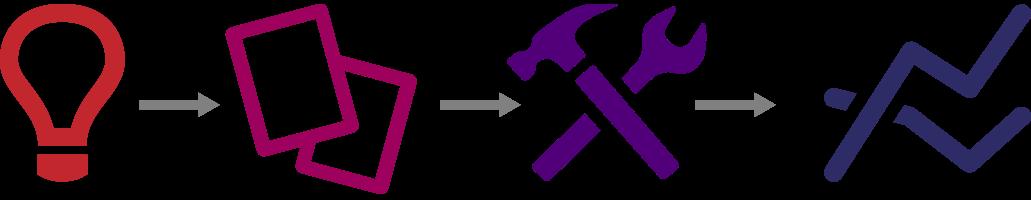 spectodesign process